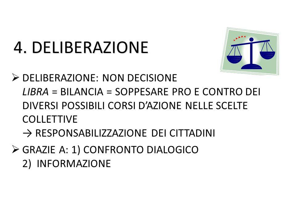 4. DELIBERAZIONE DELIBERAZIONE: NON DECISIONE LIBRA = BILANCIA = SOPPESARE PRO E CONTRO DEI DIVERSI POSSIBILI CORSI DAZIONE NELLE SCELTE COLLETTIVE RE
