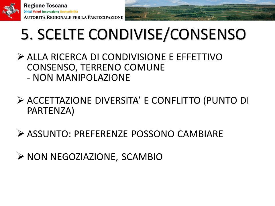 5. SCELTE CONDIVISE/CONSENSO ALLA RICERCA DI CONDIVISIONE E EFFETTIVO CONSENSO, TERRENO COMUNE - NON MANIPOLAZIONE ACCETTAZIONE DIVERSITA E CONFLITTO