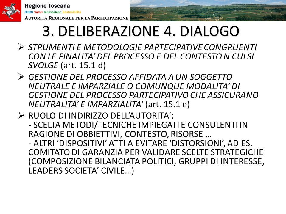 3. DELIBERAZIONE 4. DIALOGO STRUMENTI E METODOLOGIE PARTECIPATIVE CONGRUENTI CON LE FINALITA DEL PROCESSO E DEL CONTESTO N CUI SI SVOLGE (art. 15.1 d)