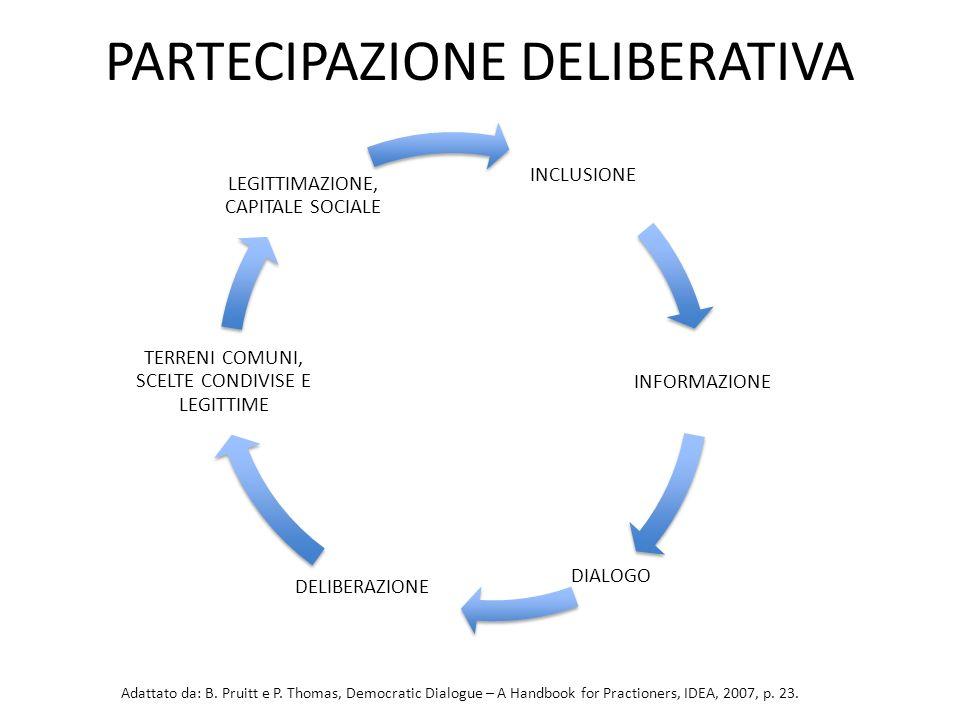PARTECIPAZIONE DELIBERATIVA INCLUSIONE INFORMAZIONE DIALOGO DELIBERAZIONE TERRENI COMUNI, SCELTE CONDIVISE E LEGITTIME LEGITTIMAZIONE, CAPITALE SOCIAL