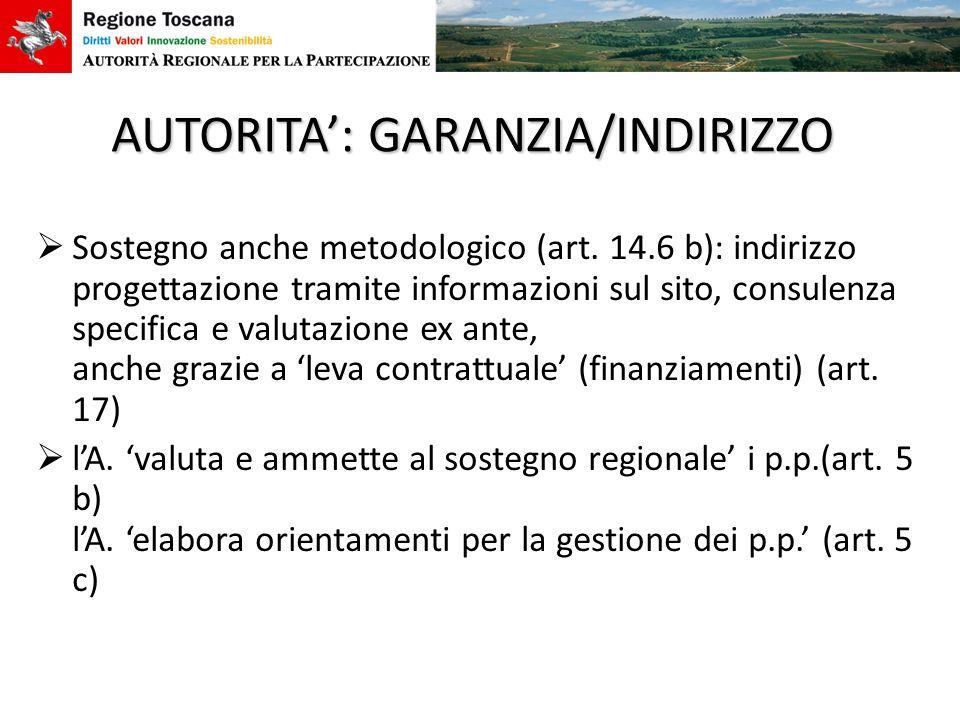 AUTORITA: GARANZIA/INDIRIZZO Sostegno anche metodologico (art. 14.6 b): indirizzo progettazione tramite informazioni sul sito, consulenza specifica e