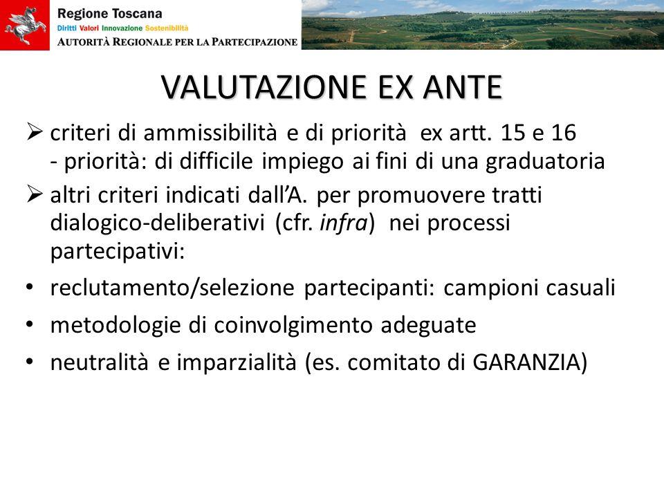 VALUTAZIONE EX ANTE criteri di ammissibilità e di priorità ex artt. 15 e 16 - priorità: di difficile impiego ai fini di una graduatoria altri criteri