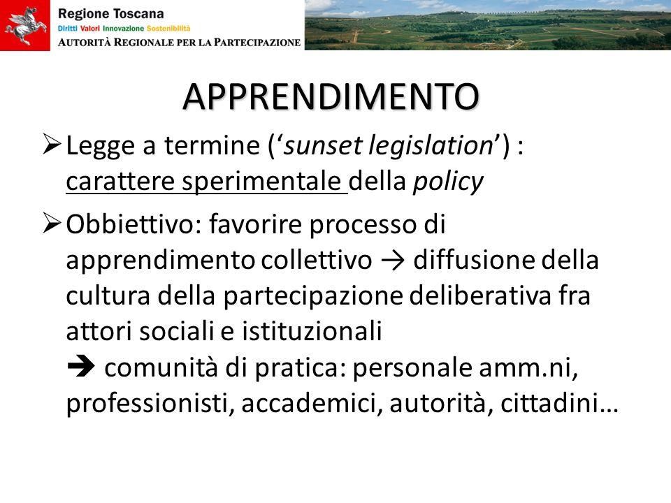 APPRENDIMENTO Legge a termine (sunset legislation) : carattere sperimentale della policy Obbiettivo: favorire processo di apprendimento collettivo dif
