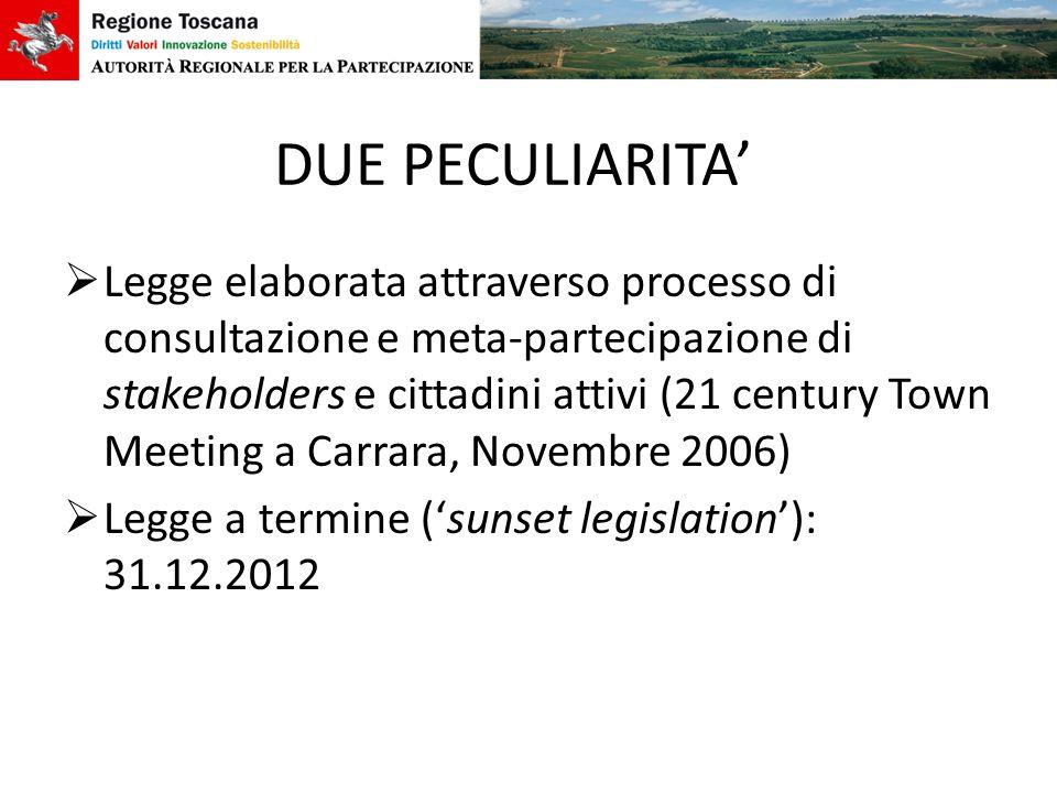 DUE PECULIARITA Legge elaborata attraverso processo di consultazione e meta-partecipazione di stakeholders e cittadini attivi (21 century Town Meeting