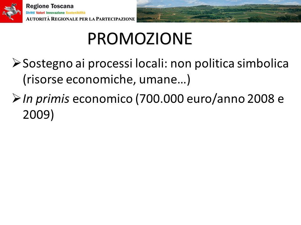 PROMOZIONE Sostegno ai processi locali: non politica simbolica (risorse economiche, umane…) In primis economico (700.000 euro/anno 2008 e 2009)