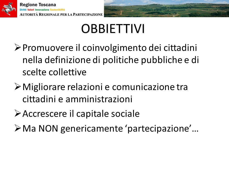 OBBIETTIVI Promuovere il coinvolgimento dei cittadini nella definizione di politiche pubbliche e di scelte collettive Migliorare relazioni e comunicaz