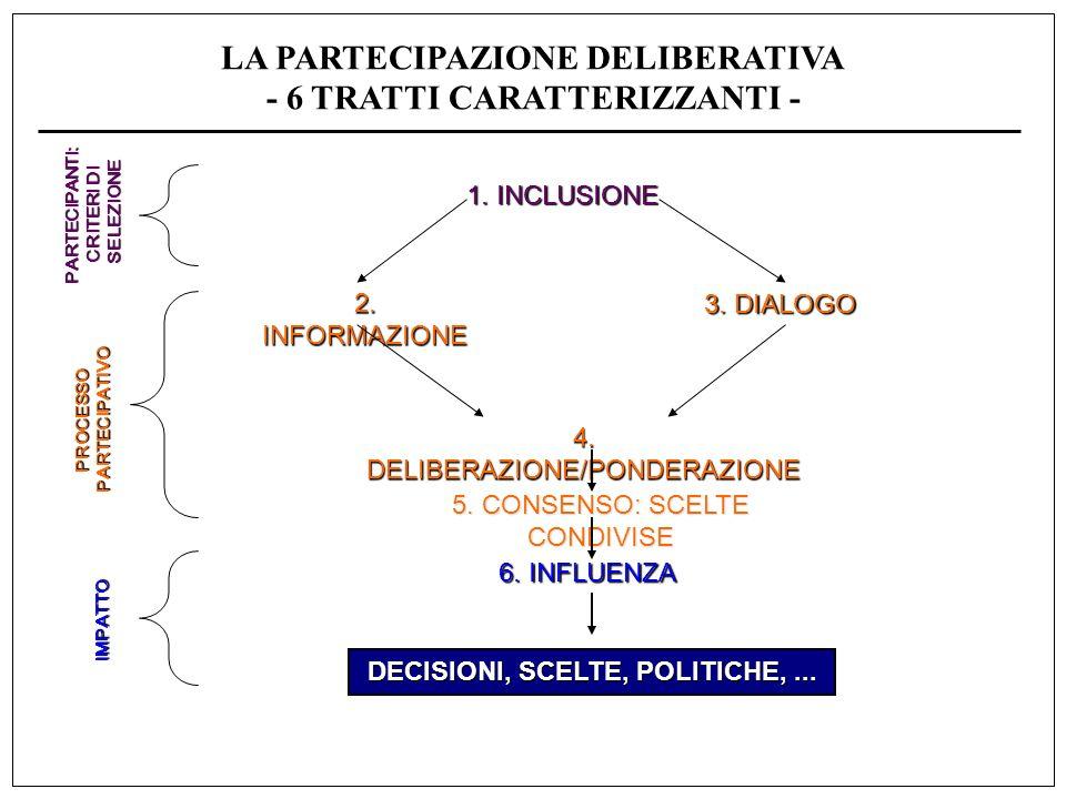 LA PARTECIPAZIONE DELIBERATIVA - 6 TRATTI CARATTERIZZANTI - PARTECIPANTI: CRITERI DI SELEZIONE SELEZIONE 1. INCLUSIONE 2. INFORMAZIONE 4. DELIBERAZION