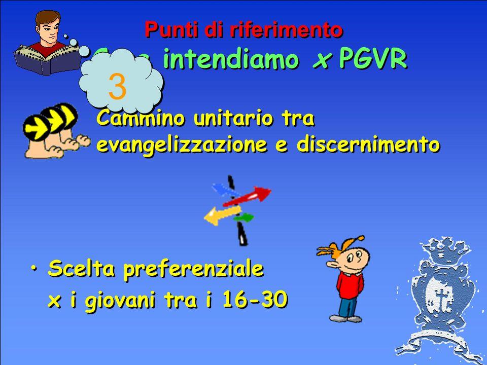 Punti di riferimento Cosa intendiamo x PGVR Ogni vera pastorale è per se stessa vocazionale (consolidare la comune vocazione battesimale) Il discernim