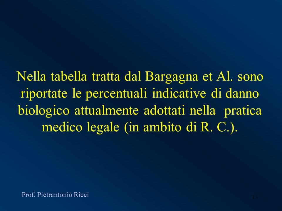 13 Nella tabella tratta dal Bargagna et Al. sono riportate le percentuali indicative di danno biologico attualmente adottati nella pratica medico lega