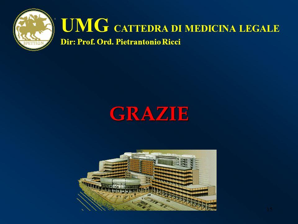 15 UMG CATTEDRA DI MEDICINA LEGALE Dir: Prof. Ord. Pietrantonio Ricci GRAZIE