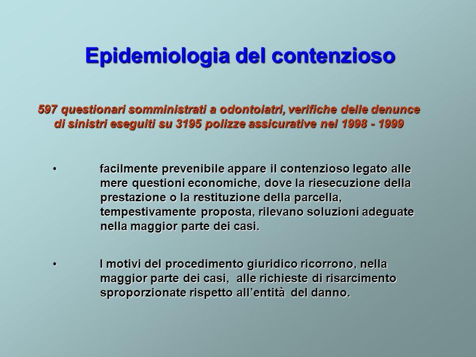 Epidemiologia del contenzioso facilmente prevenibile appare il contenzioso legato alle mere questioni economiche, dove la riesecuzione della prestazio