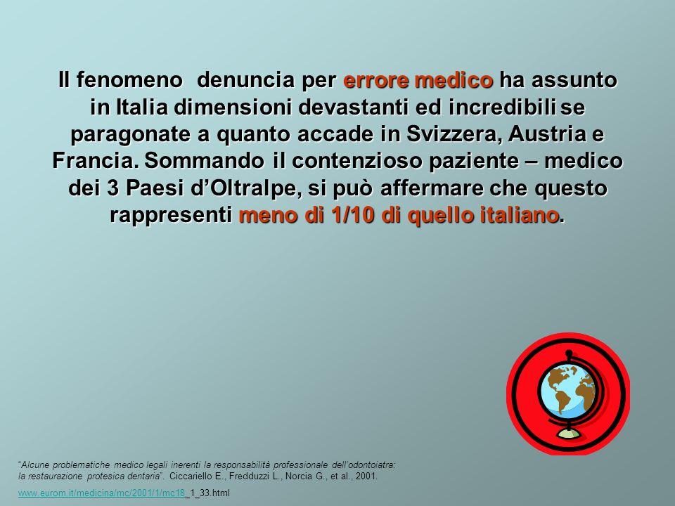 Il fenomeno denuncia per errore medico ha assunto in Italia dimensioni devastanti ed incredibili se paragonate a quanto accade in Svizzera, Austria e