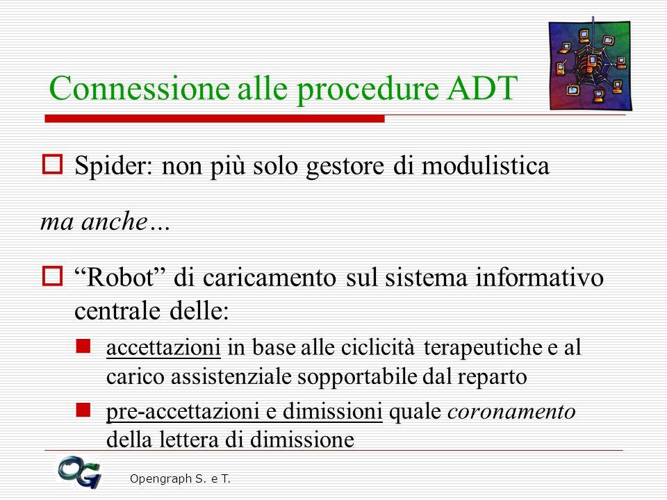 Opengraph S. e T. Connessione alle procedure ADT Spider: non più solo gestore di modulistica ma anche… Robot di caricamento sul sistema informativo ce
