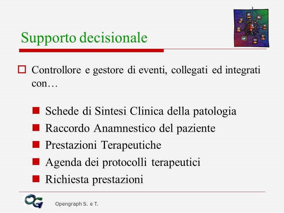 Opengraph S. e T. Supporto decisionale Controllore e gestore di eventi, collegati ed integrati con… Schede di Sintesi Clinica della patologia Raccordo