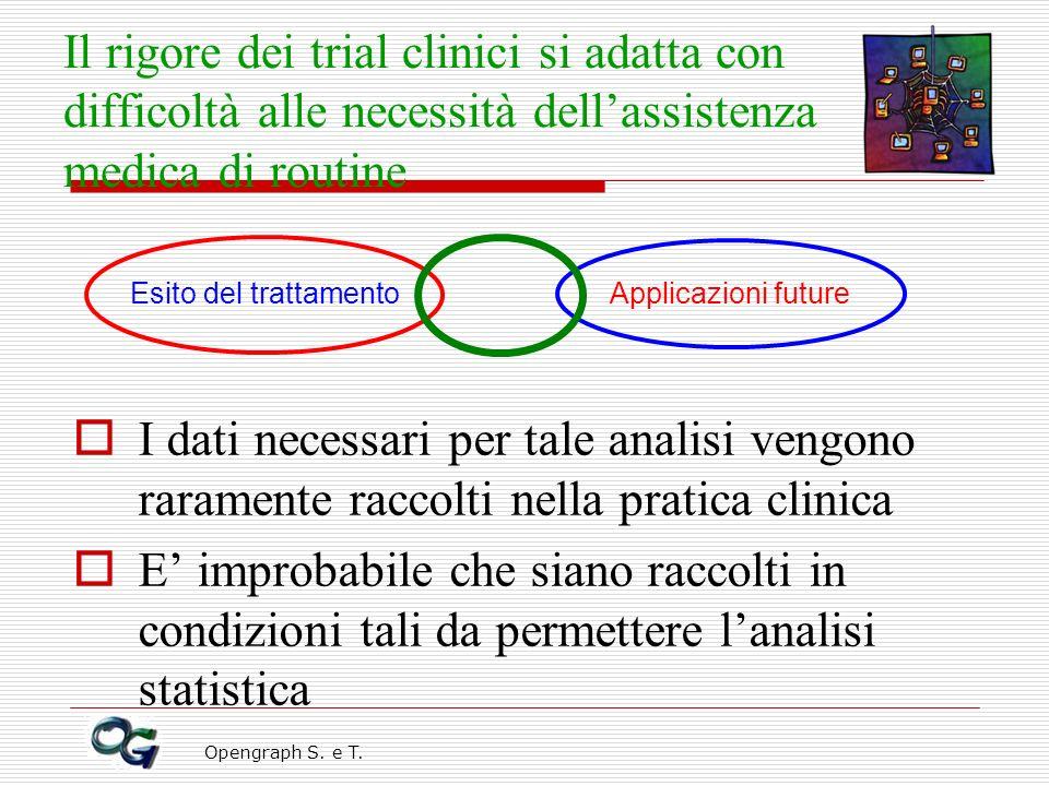 Opengraph S. e T. Il rigore dei trial clinici si adatta con difficoltà alle necessità dellassistenza medica di routine I dati necessari per tale anali