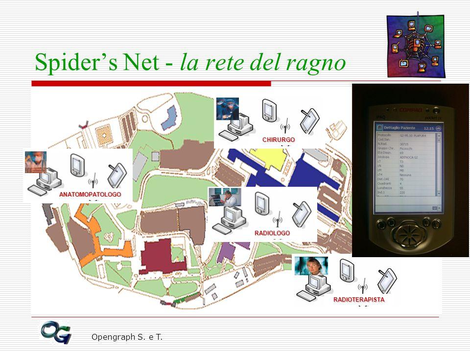 Spiders Net integra un e-mail system, utilizzabile su pc e palmare.