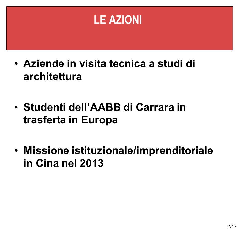 2/17 LE AZIONI Aziende in visita tecnica a studi di architettura Studenti dellAABB di Carrara in trasferta in Europa Missione istituzionale/imprendito