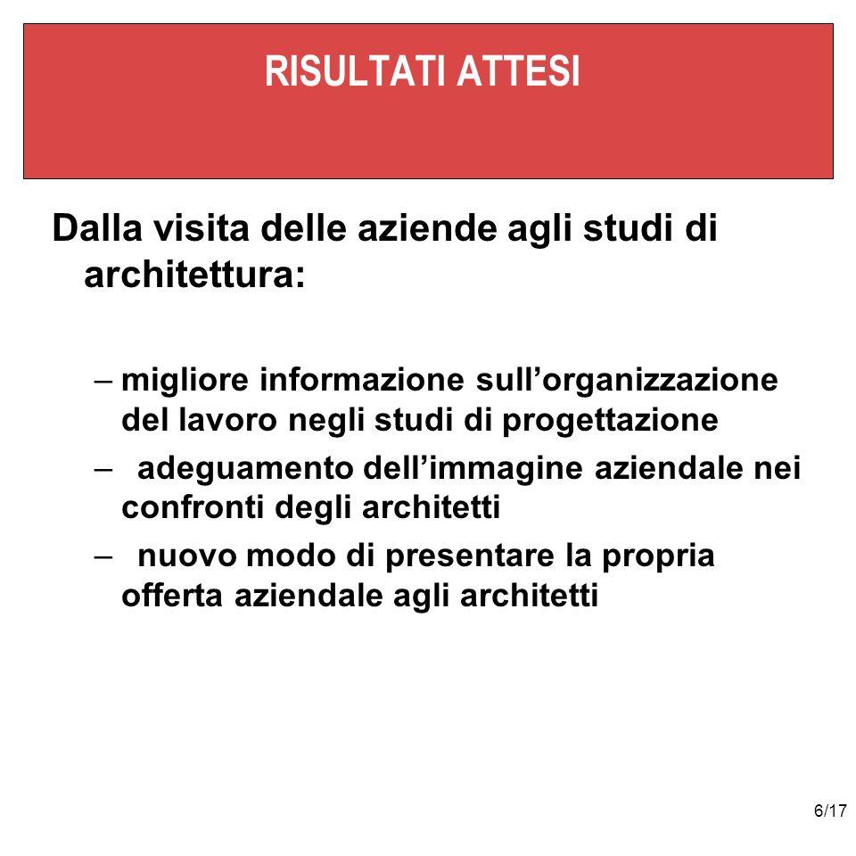 6/17 RISULTATI ATTESI Dalla visita delle aziende agli studi di architettura: –migliore informazione sullorganizzazione del lavoro negli studi di proge