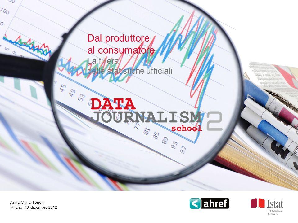 Dal produttore al consumatore La filiera delle statistiche ufficiali Anna Maria Tononi Milano, 13 dicembre 2012