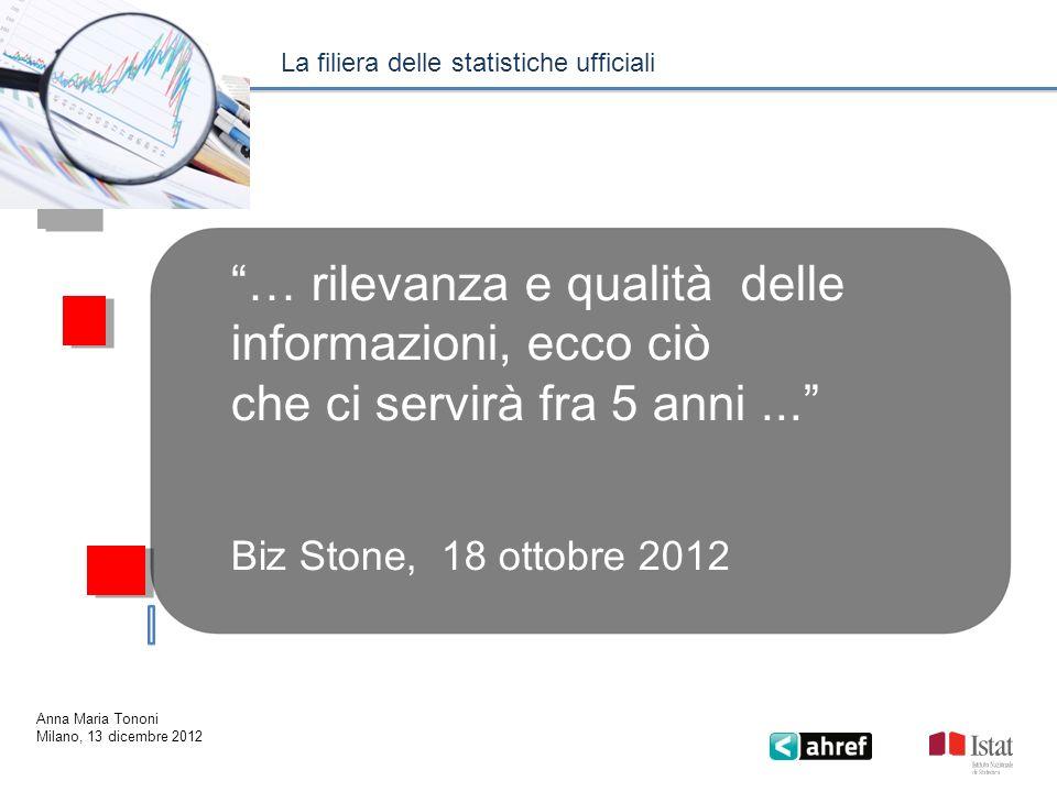 … rilevanza e qualità delle informazioni, ecco ciò che ci servirà fra 5 anni... Biz Stone, 18 ottobre 2012 La filiera delle statistiche ufficiali Anna