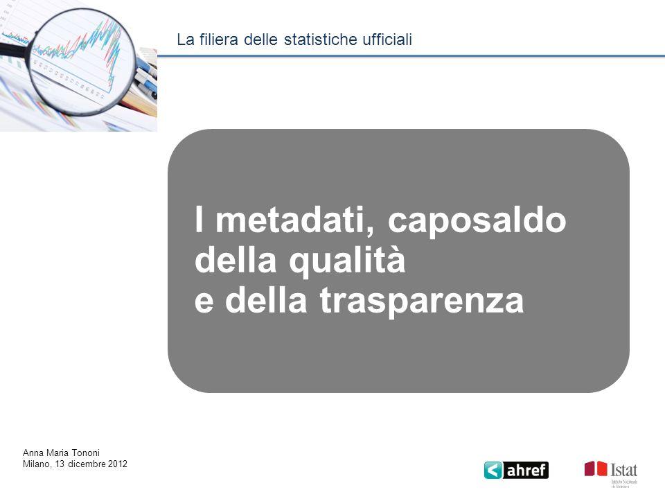 I metadati, caposaldo della qualità e della trasparenza La filiera delle statistiche ufficiali Anna Maria Tononi Milano, 13 dicembre 2012