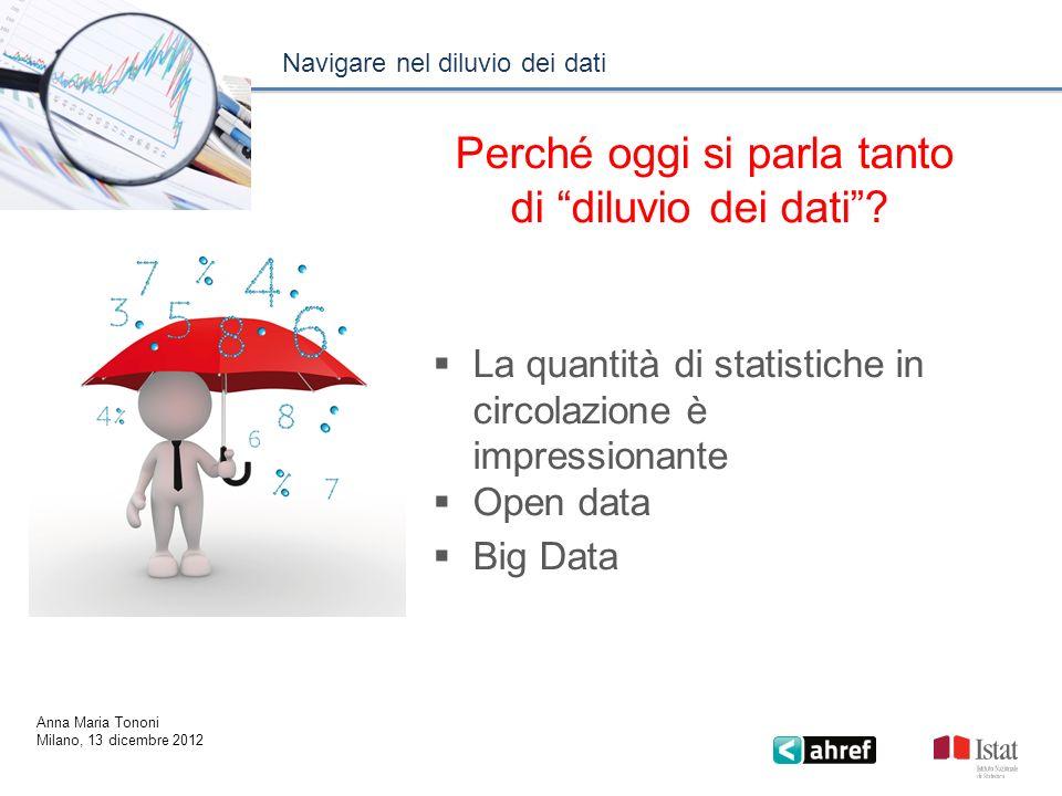 Perché oggi si parla tanto di diluvio dei dati? La quantità di statistiche in circolazione è impressionante Open data Big Data Titolo titolo titolo ti