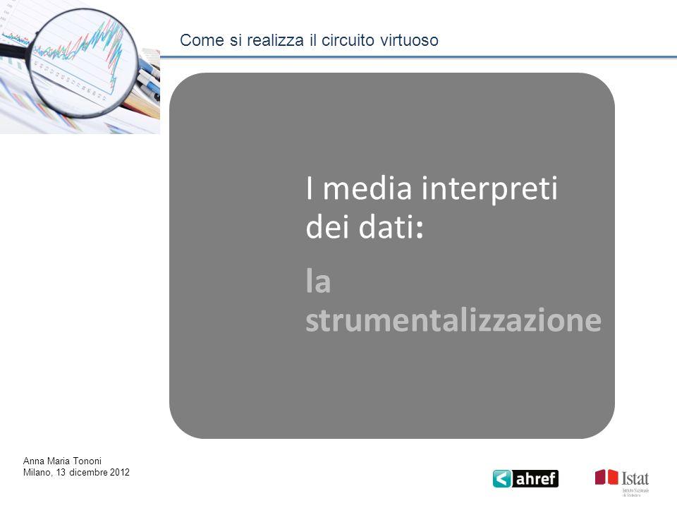 Come si realizza il circuito virtuoso Anna Maria Tononi Milano, 13 dicembre 2012 I media interpreti dei dati: la strumentalizzazione