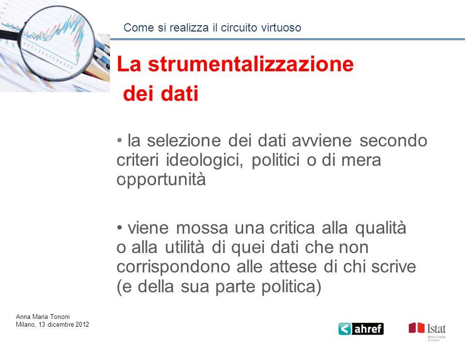 Come si realizza il circuito virtuoso Anna Maria Tononi Milano, 13 dicembre 2012 La strumentalizzazione dei dati la selezione dei dati avviene secondo