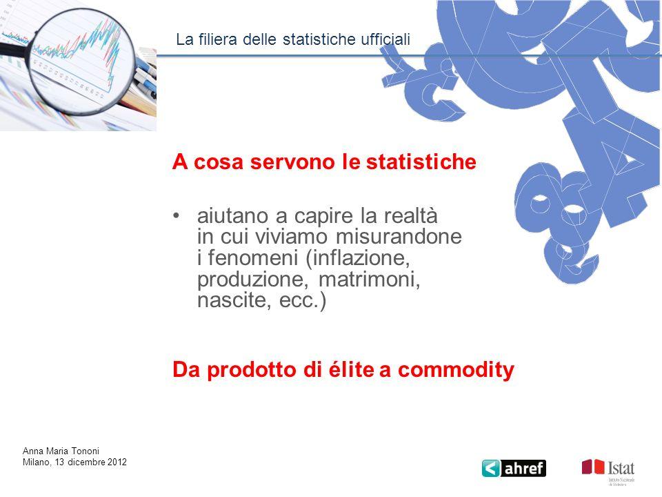 Il circuito virtuoso delle statistiche La filiera della delle statistiche ufficiali Anna Maria Tononi Milano, 13 dicembre 2012