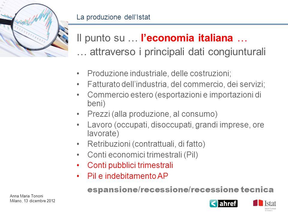 La produzione dellIstat Anna Maria Tononi Milano, 13 dicembre 2012 Il punto su … leconomia italiana … … attraverso i principali dati congiunturali Pro