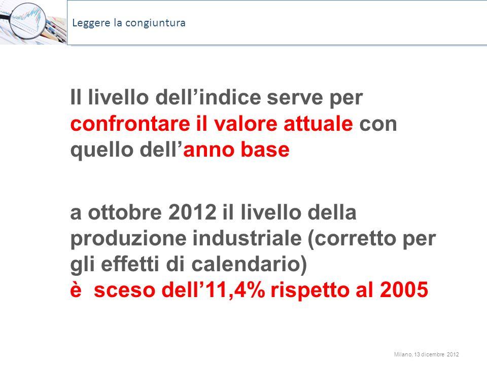 Milano, 13 dicembre 2012 Il livello dellindice serve per confrontare il valore attuale con quello dellanno base a ottobre 2012 il livello della produz