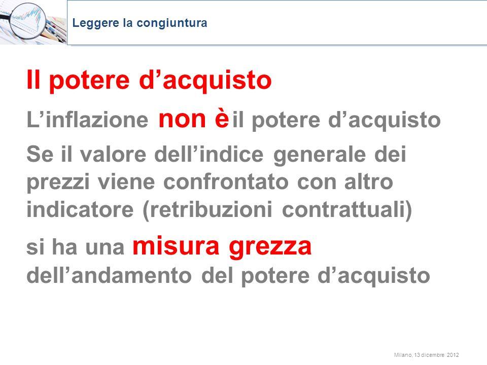 Milano, 13 dicembre 2012 Il potere dacquisto Linflazione non è il potere dacquisto Se il valore dellindice generale dei prezzi viene confrontato con a