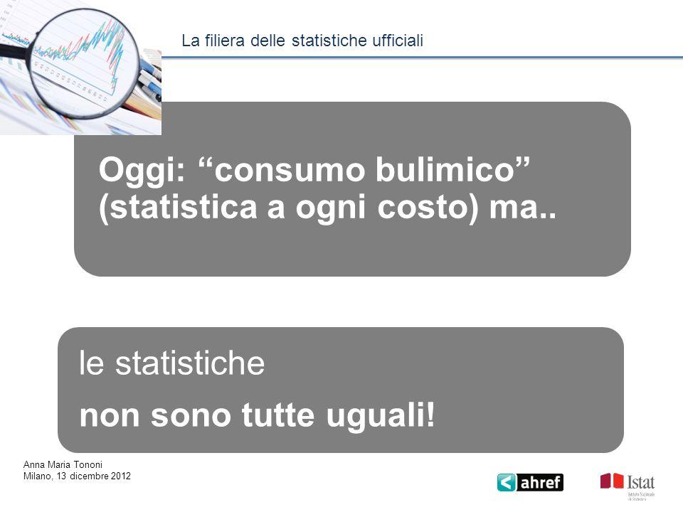 Oggi: consumo bulimico (statistica a ogni costo) ma.. le statistiche non sono tutte uguali! La filiera delle statistiche ufficialil bene prodotto bene
