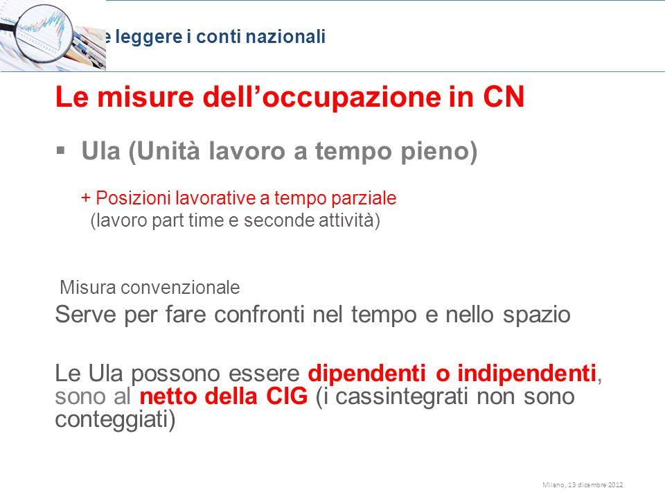 Milano, 13 dicembre 2012 Le misure delloccupazione in CN Ula (Unità lavoro a tempo pieno) + Posizioni lavorative a tempo parziale (lavoro part time e