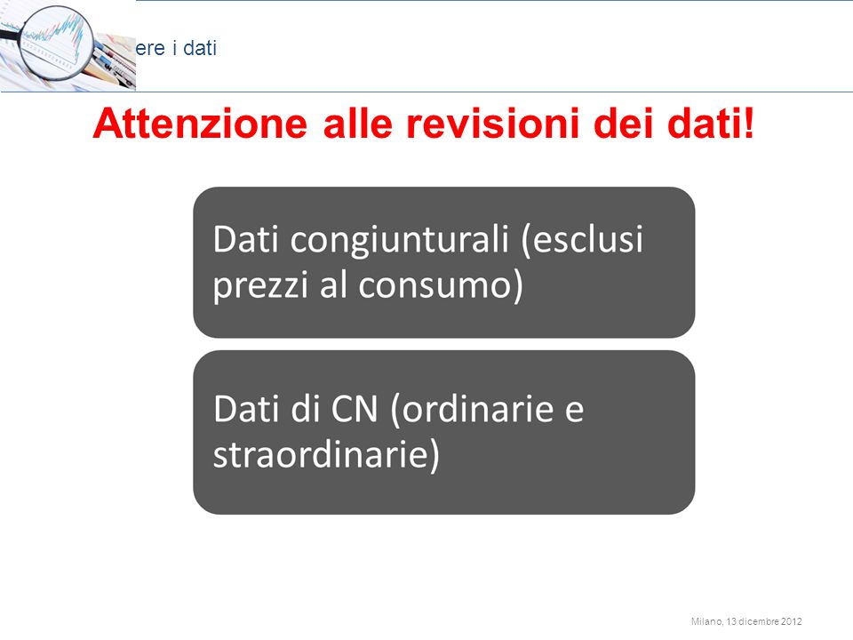 Milano, 13 dicembre 2012 Attenzione alle revisioni dei dati! Leggere i dati