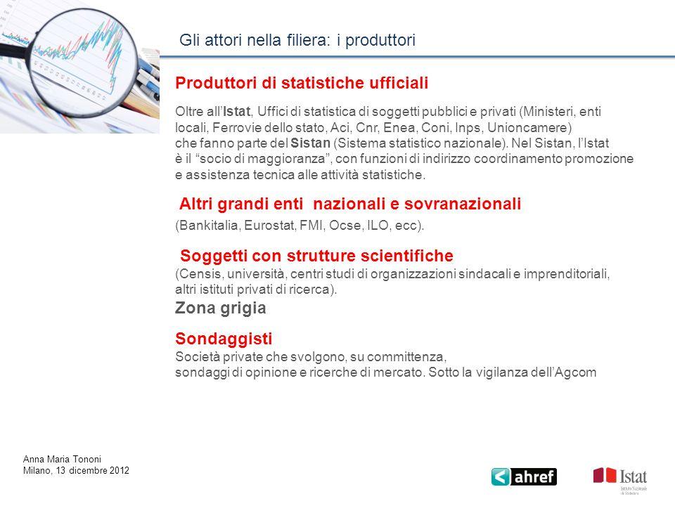 Milano, 13 dicembre 2012 Il potere dacquisto Linflazione non è il potere dacquisto Se il valore dellindice generale dei prezzi viene confrontato con altro indicatore (retribuzioni contrattuali) si ha una misura grezza dellandamento del potere dacquisto Leggere la congiuntura