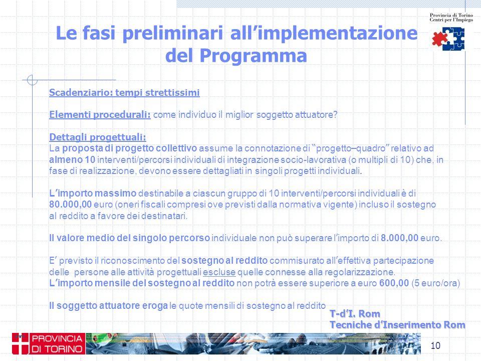 10 Le fasi preliminari allimplementazione del Programma T-dI. Rom Tecniche dInserimento Rom Scadenziario: tempi strettissimi Elementi procedurali: com