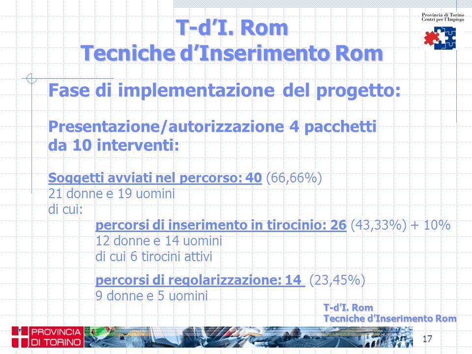 17 T-dI. Rom Tecniche dInserimento Rom Fase di implementazione del progetto: Presentazione/autorizzazione 4 pacchetti da 10 interventi: Soggetti avvia