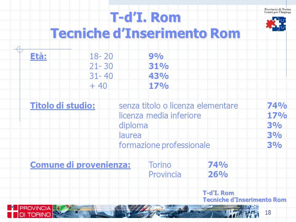 18 T-dI. Rom Tecniche dInserimento Rom Età:18- 209% 21- 3031% 31- 4043% + 4017% Titolo di studio:senza titolo o licenza elementare74% licenza media in
