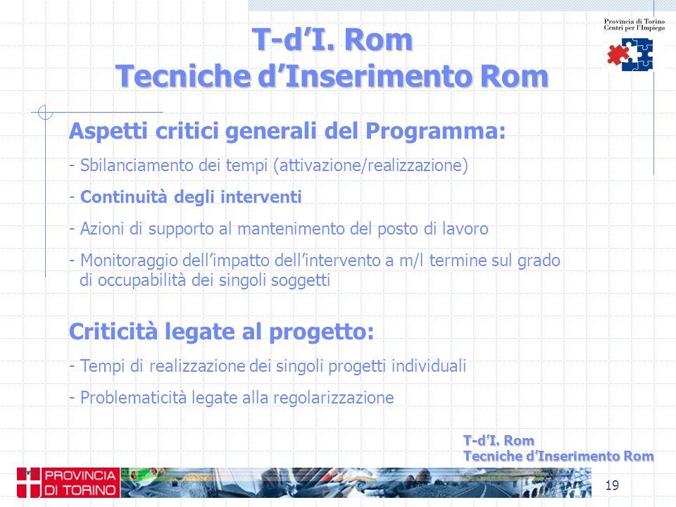 19 T-dI. Rom Tecniche dInserimento Rom Aspetti critici generali del Programma: - Sbilanciamento dei tempi (attivazione/realizzazione) - Continuità deg