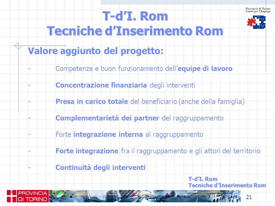 21 T-dI. Rom Tecniche dInserimento Rom Valore aggiunto del progetto: - Competenze e buon funzionamento dellequipe di lavoro - Concentrazione finanziar