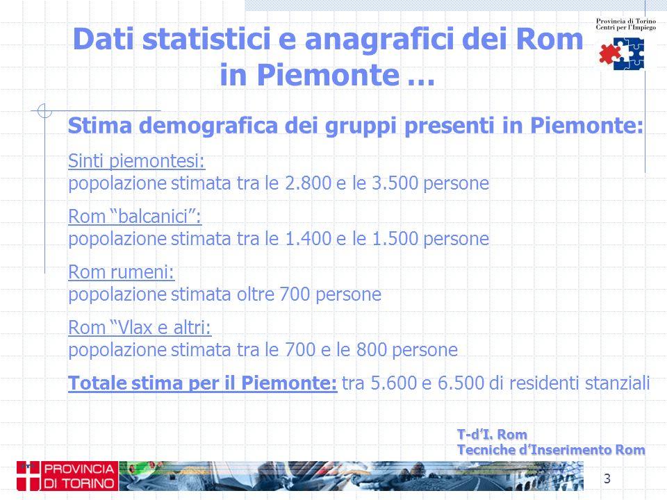 3 Dati statistici e anagrafici dei Rom in Piemonte … T-dI. Rom Tecniche dInserimento Rom Stima demografica dei gruppi presenti in Piemonte: Sinti piem