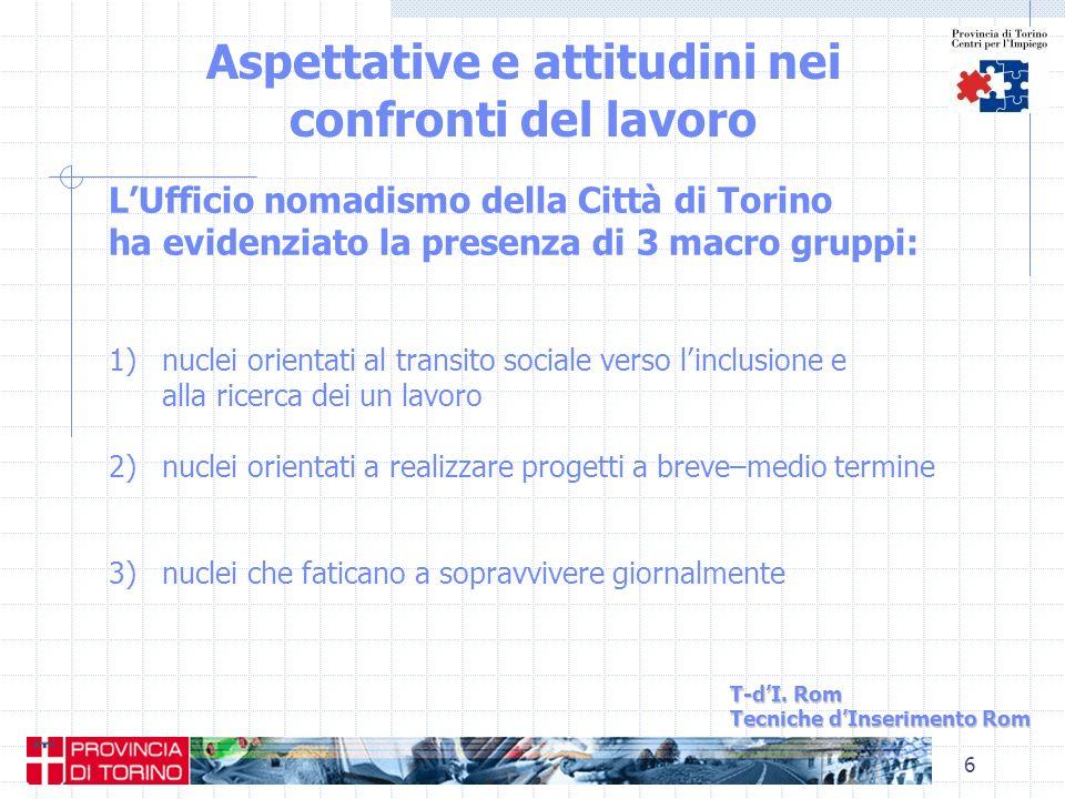6 Aspettative e attitudini nei confronti del lavoro T-dI. Rom Tecniche dInserimento Rom LUfficio nomadismo della Città di Torino ha evidenziato la pre