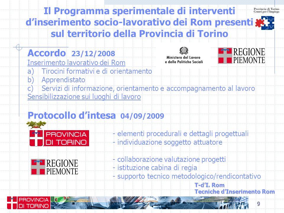 9 Il Programma sperimentale di interventi dinserimento socio-lavorativo dei Rom presenti sul territorio della Provincia di Torino T-dI. Rom Tecniche d