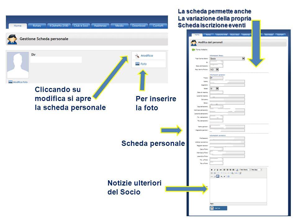 Cliccando su modifica si apre la scheda personale Per inserire la foto Scheda personale Notizie ulteriori del Socio La scheda permette anche La variaz