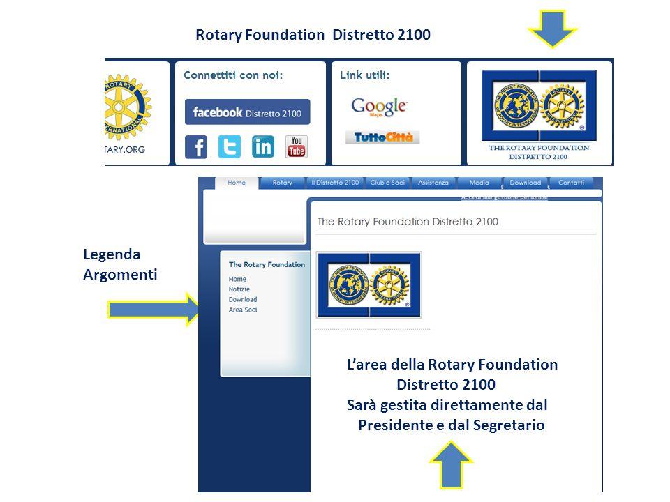 Rotary Foundation Distretto 2100 Legenda Argomenti Larea della Rotary Foundation Distretto 2100 Sarà gestita direttamente dal Presidente e dal Segreta