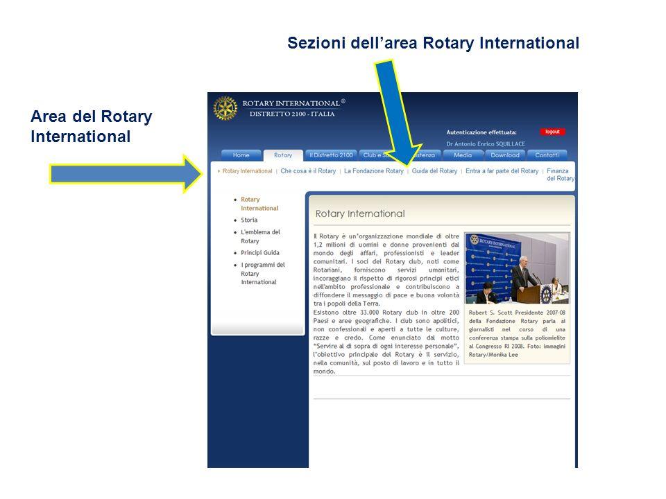 Area del Rotary International Sezioni dellarea Rotary International