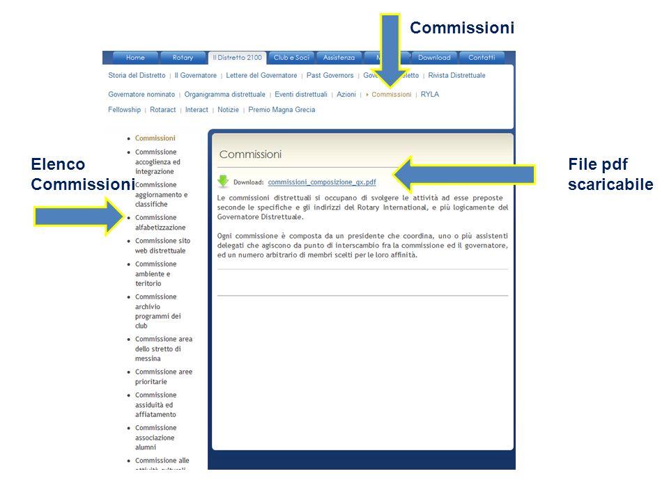 Commissioni Elenco Commissioni File pdf scaricabile