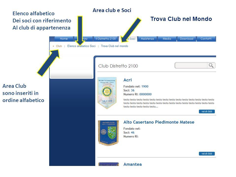 Area Club sono inseriti in ordine alfabetico Elenco alfabetico Dei soci con riferimento Al club di appartenenza Area club e Soci Trova Club nel Mondo
