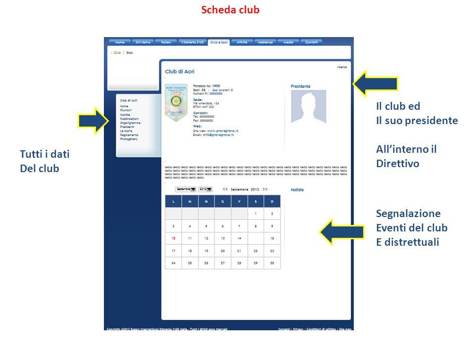 Scheda club Tutti i dati Del club Il club ed Il suo presidente Allinterno il Direttivo Segnalazione Eventi del club E distrettuali